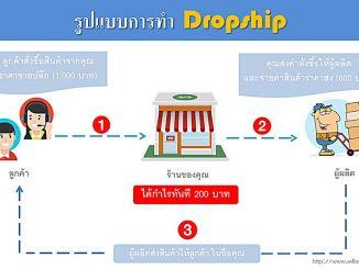 dropshippicnew